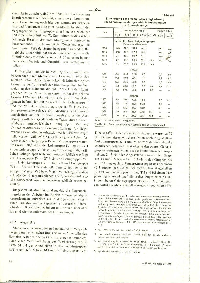 Ludwigshafen_Mitmischer_Informationsbrief_1981_04_19