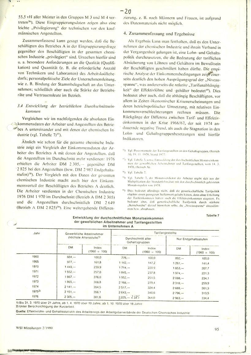 Ludwigshafen_Mitmischer_Informationsbrief_1981_04_20