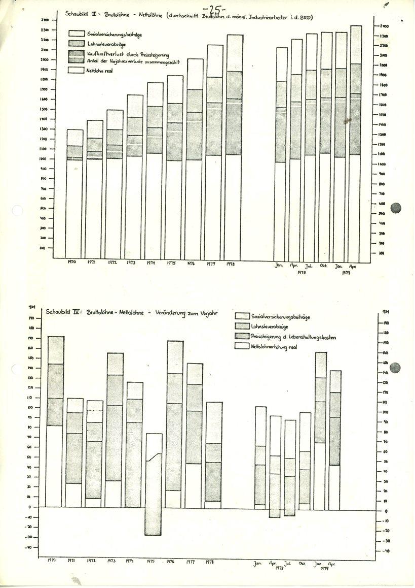 Ludwigshafen_Mitmischer_Informationsbrief_1981_04_25