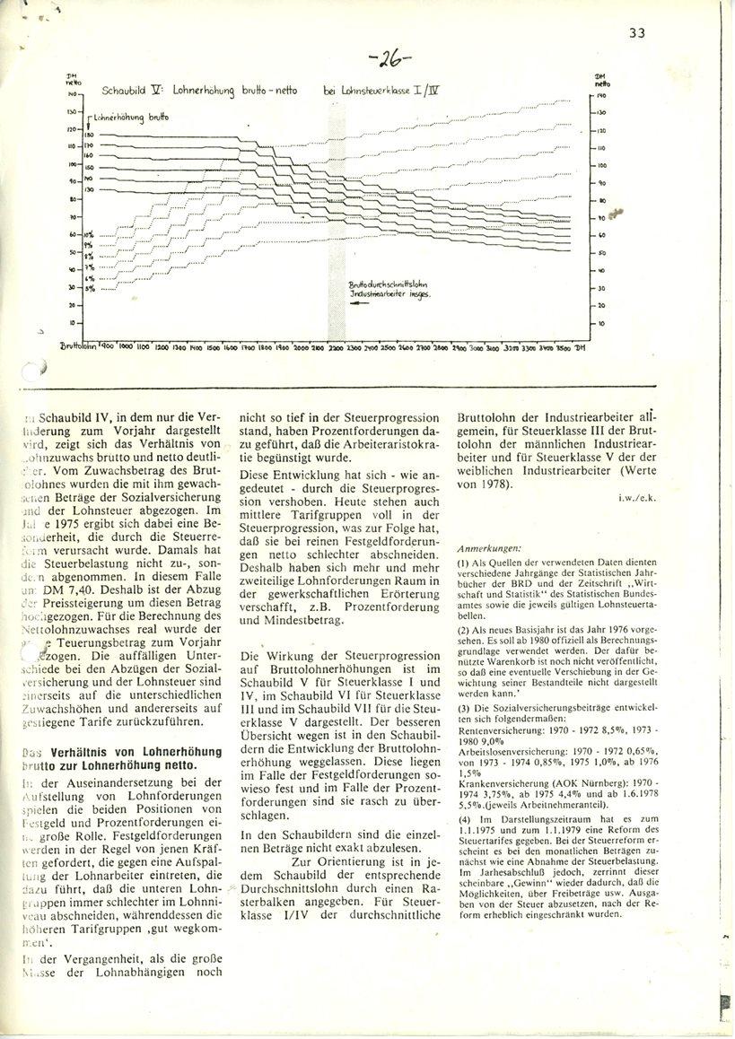 Ludwigshafen_Mitmischer_Informationsbrief_1981_04_26