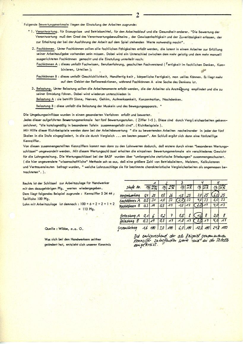 Ludwigshafen_Mitmischer_Informationsbrief_1981_06_02