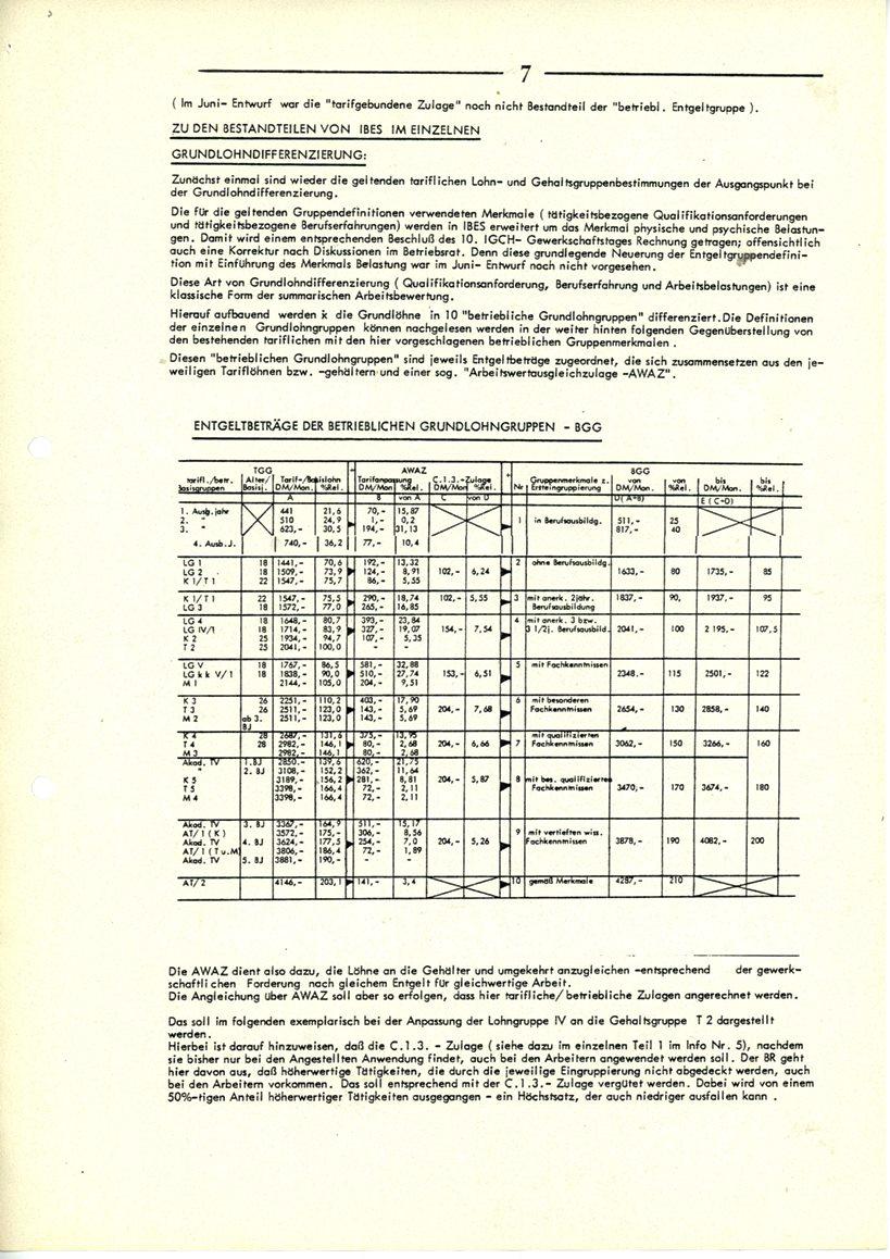 Ludwigshafen_Mitmischer_Informationsbrief_1981_06_07
