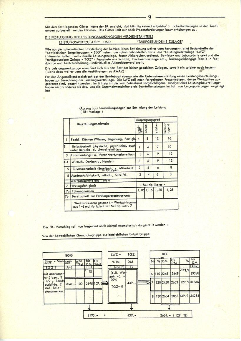Ludwigshafen_Mitmischer_Informationsbrief_1981_06_09