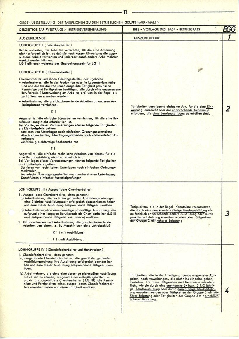Ludwigshafen_Mitmischer_Informationsbrief_1981_06_11