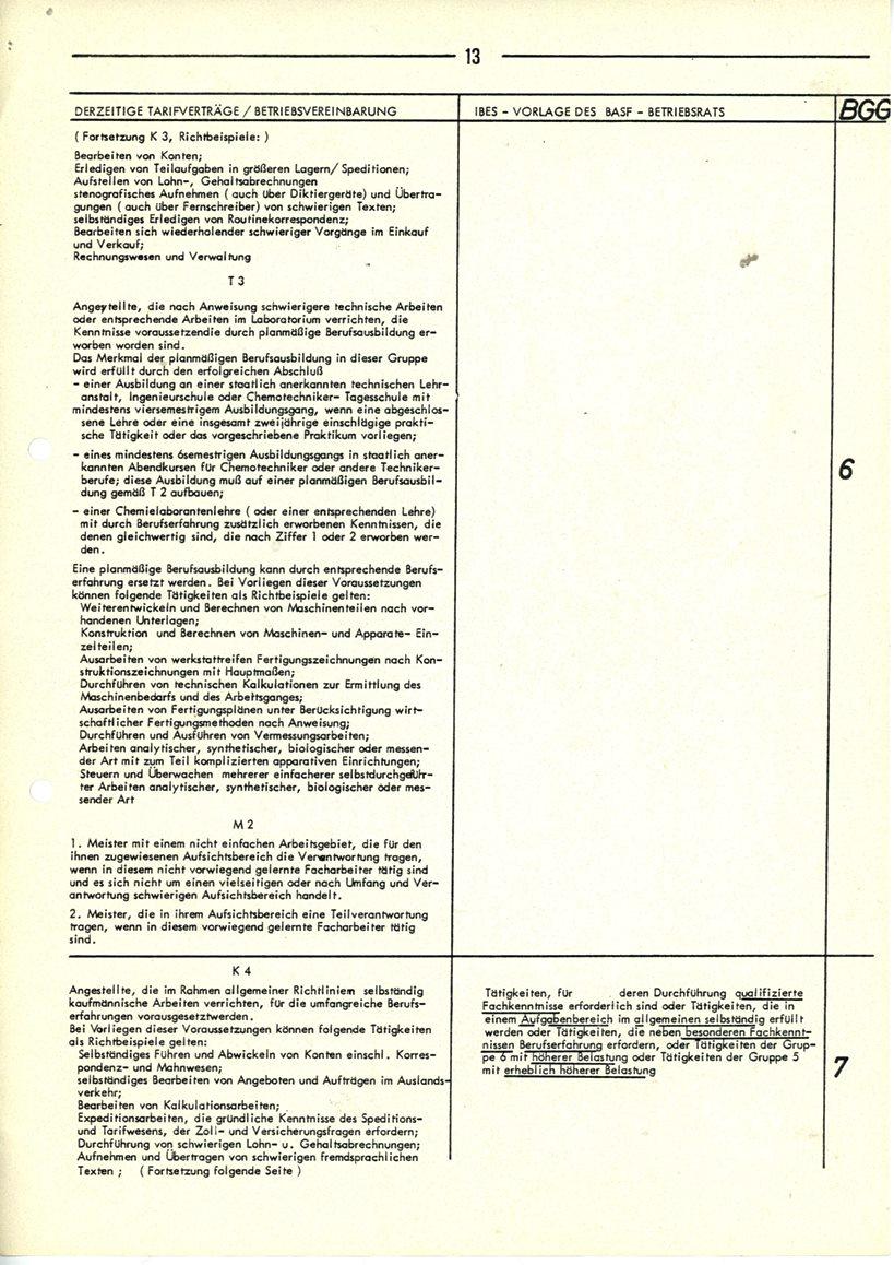 Ludwigshafen_Mitmischer_Informationsbrief_1981_06_13