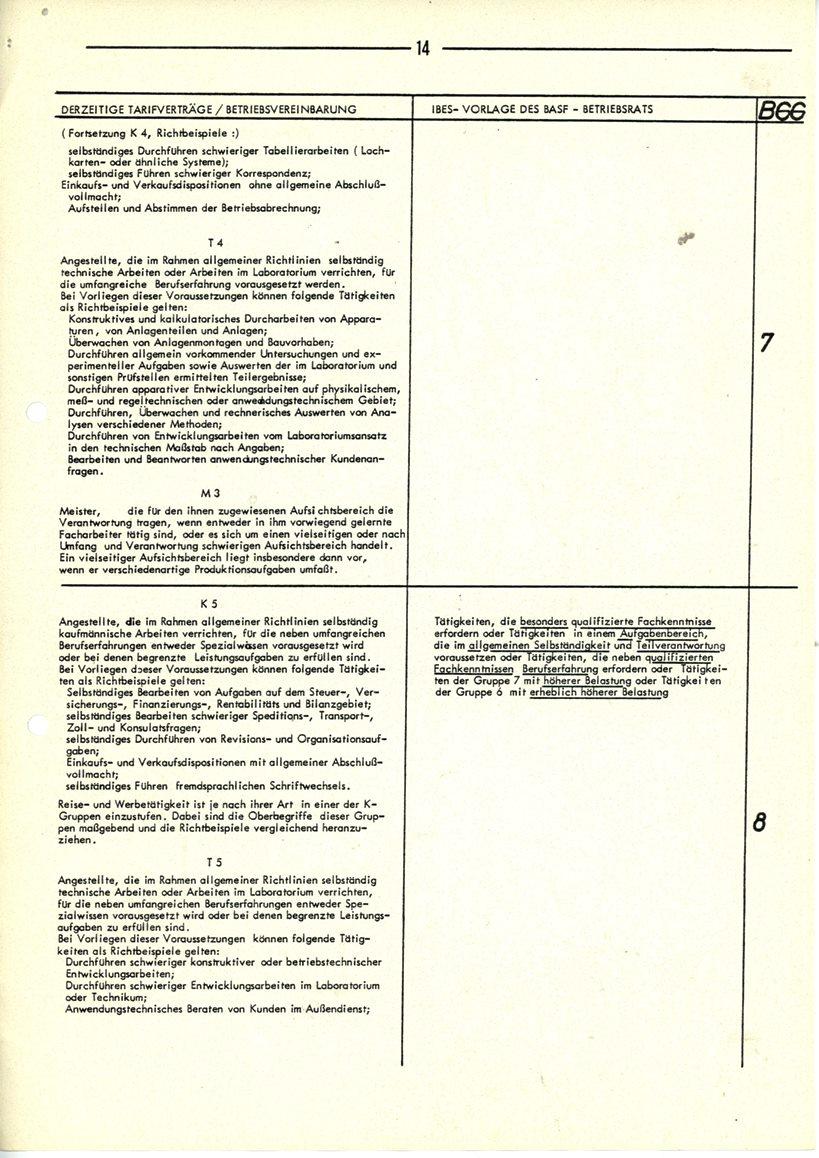 Ludwigshafen_Mitmischer_Informationsbrief_1981_06_14
