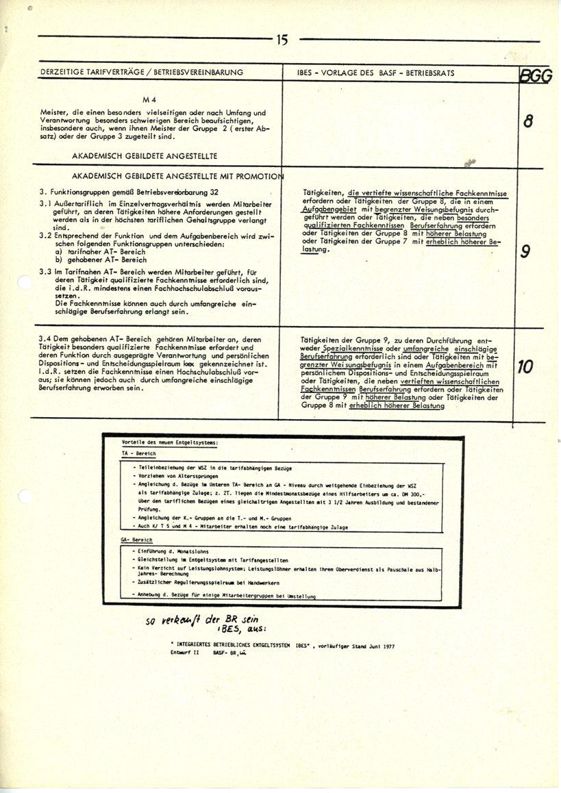 Ludwigshafen_Mitmischer_Informationsbrief_1981_06_15