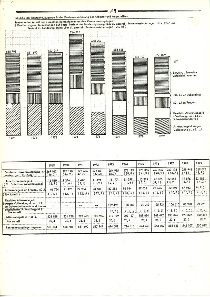 Ludwigshafen_Mitmischer_Informationsbrief_1981_07_19