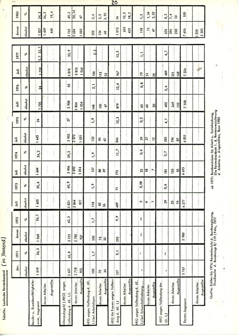 Ludwigshafen_Mitmischer_Informationsbrief_1981_07_20