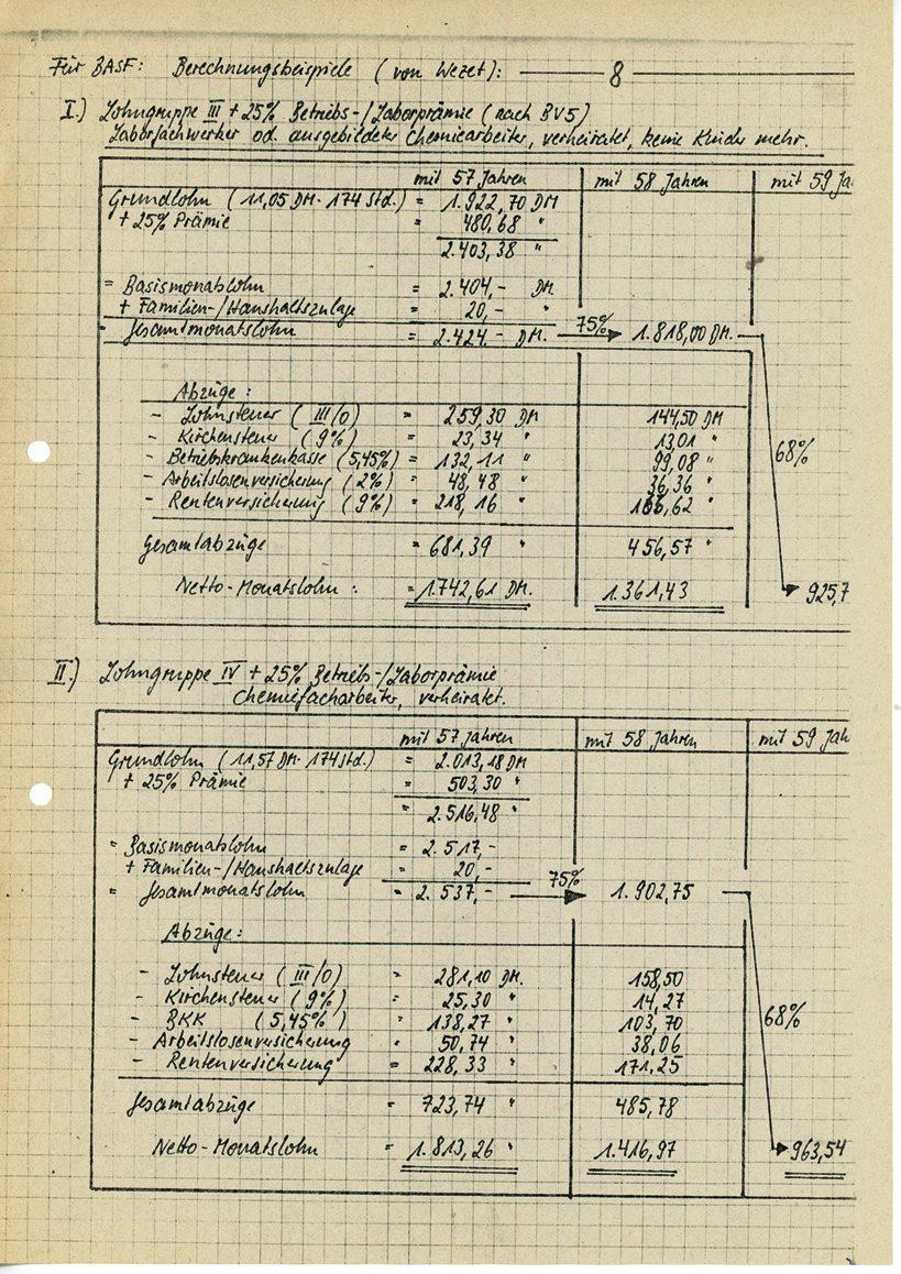 Ludwigshafen_Mitmischer_Informationsbrief_1981_08_08