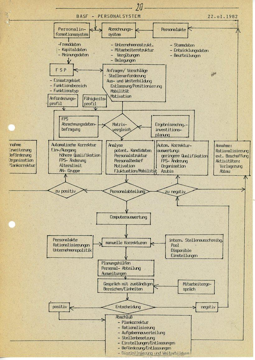 Ludwigshafen_Mitmischer_Informationsbrief_1981_08_07
