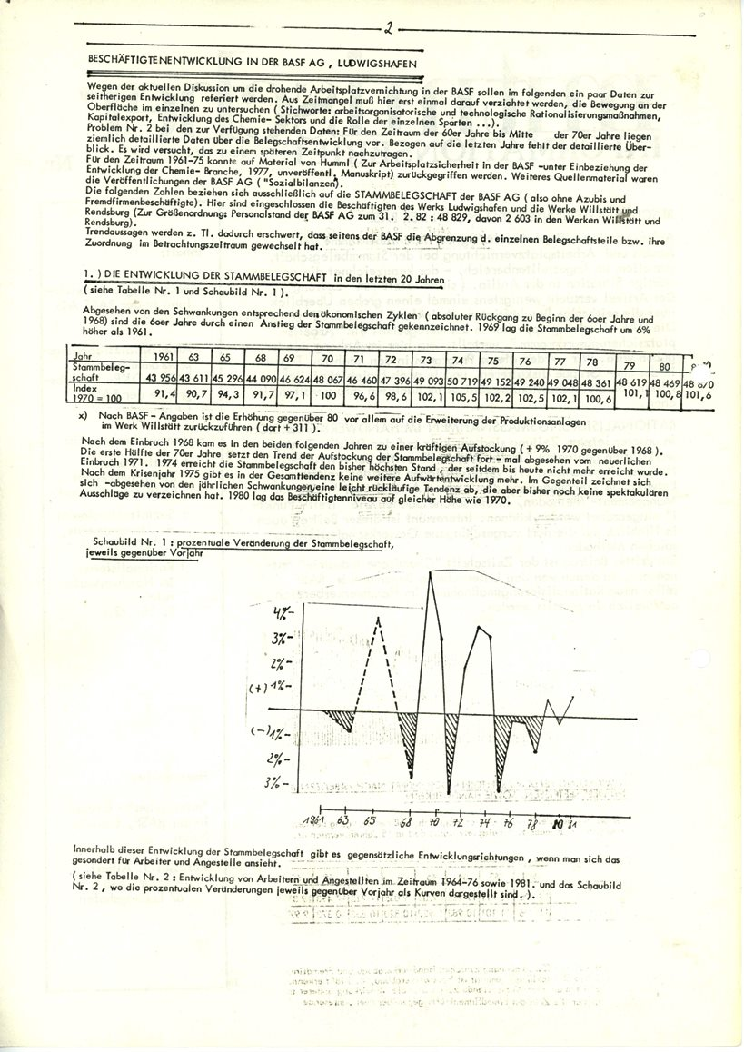 Ludwigshafen_Mitmischer_Informationsbrief_1982_10_02