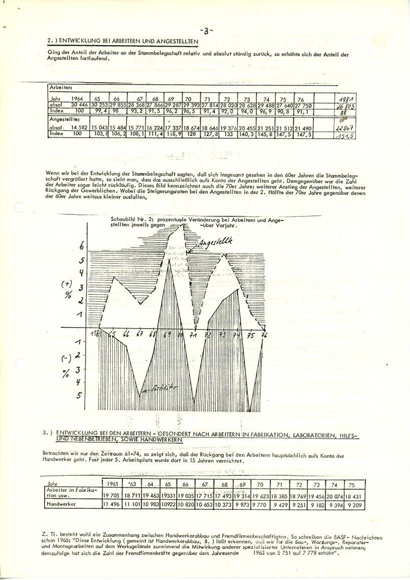 Ludwigshafen_Mitmischer_Informationsbrief_1982_10_03