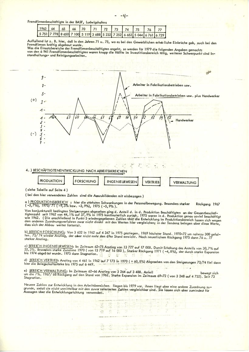 Ludwigshafen_Mitmischer_Informationsbrief_1982_10_04