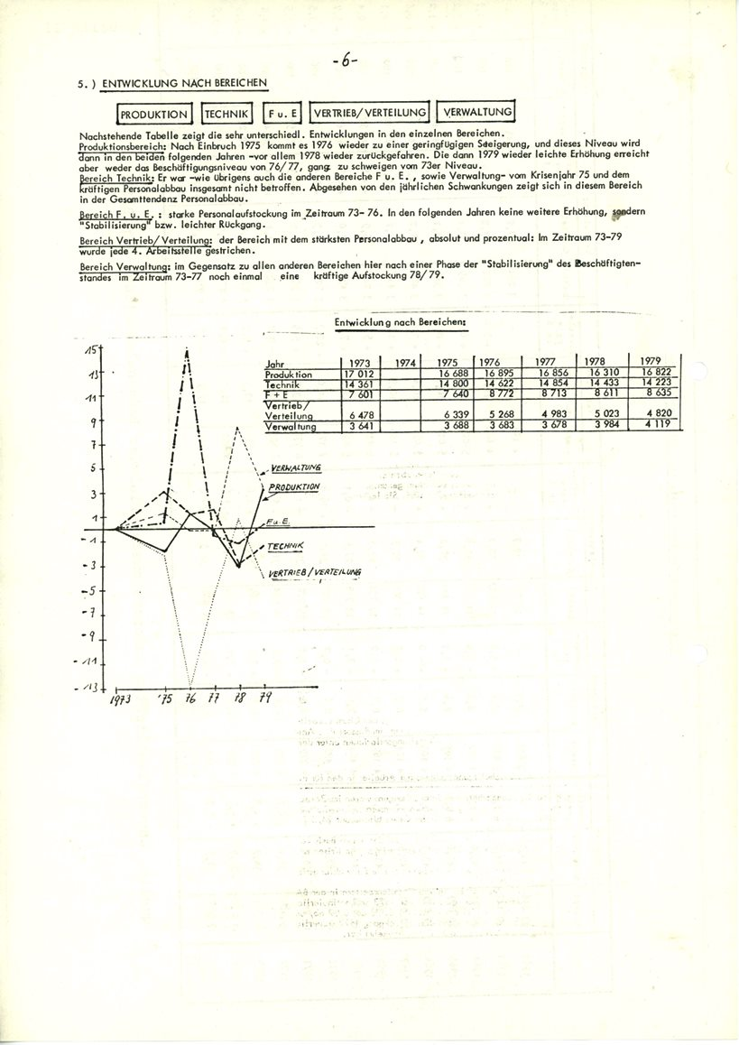 Ludwigshafen_Mitmischer_Informationsbrief_1982_10_06
