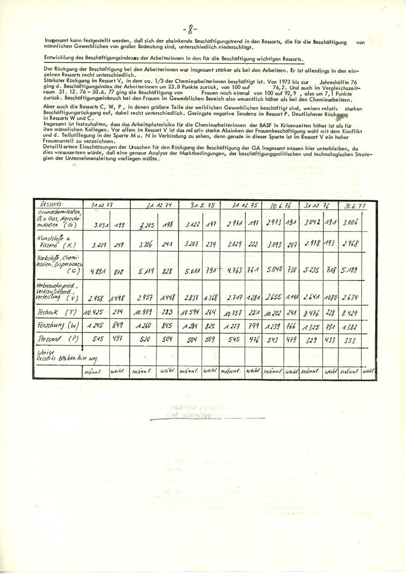 Ludwigshafen_Mitmischer_Informationsbrief_1982_10_08