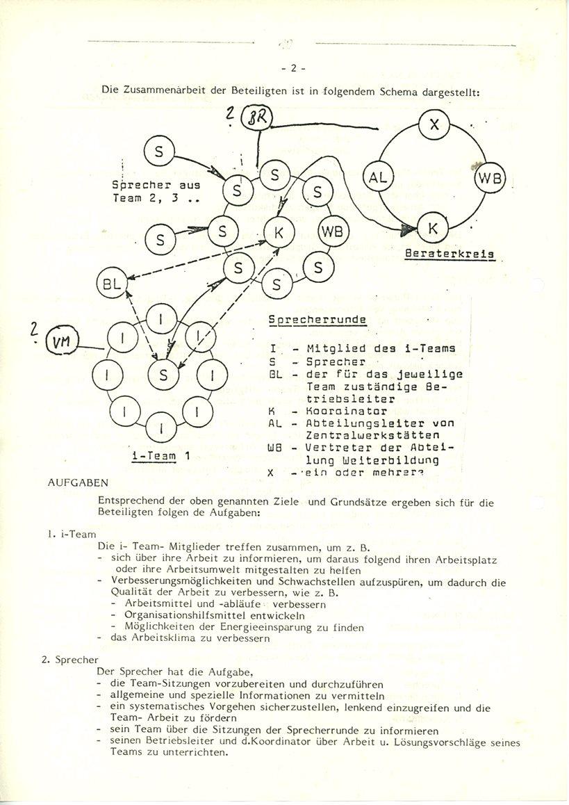 Ludwigshafen_Mitmischer_Informationsbrief_1982_10_10