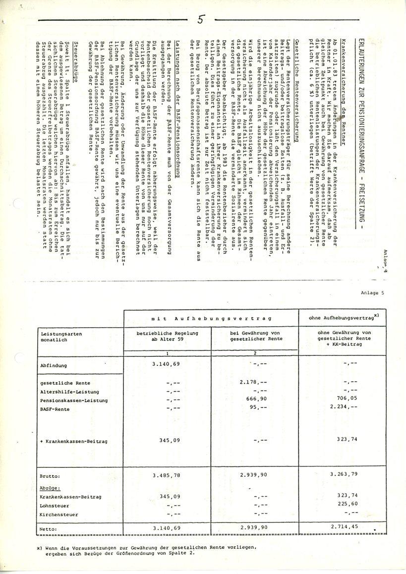 Ludwigshafen_Mitmischer_Informationsbrief_1982_13_05