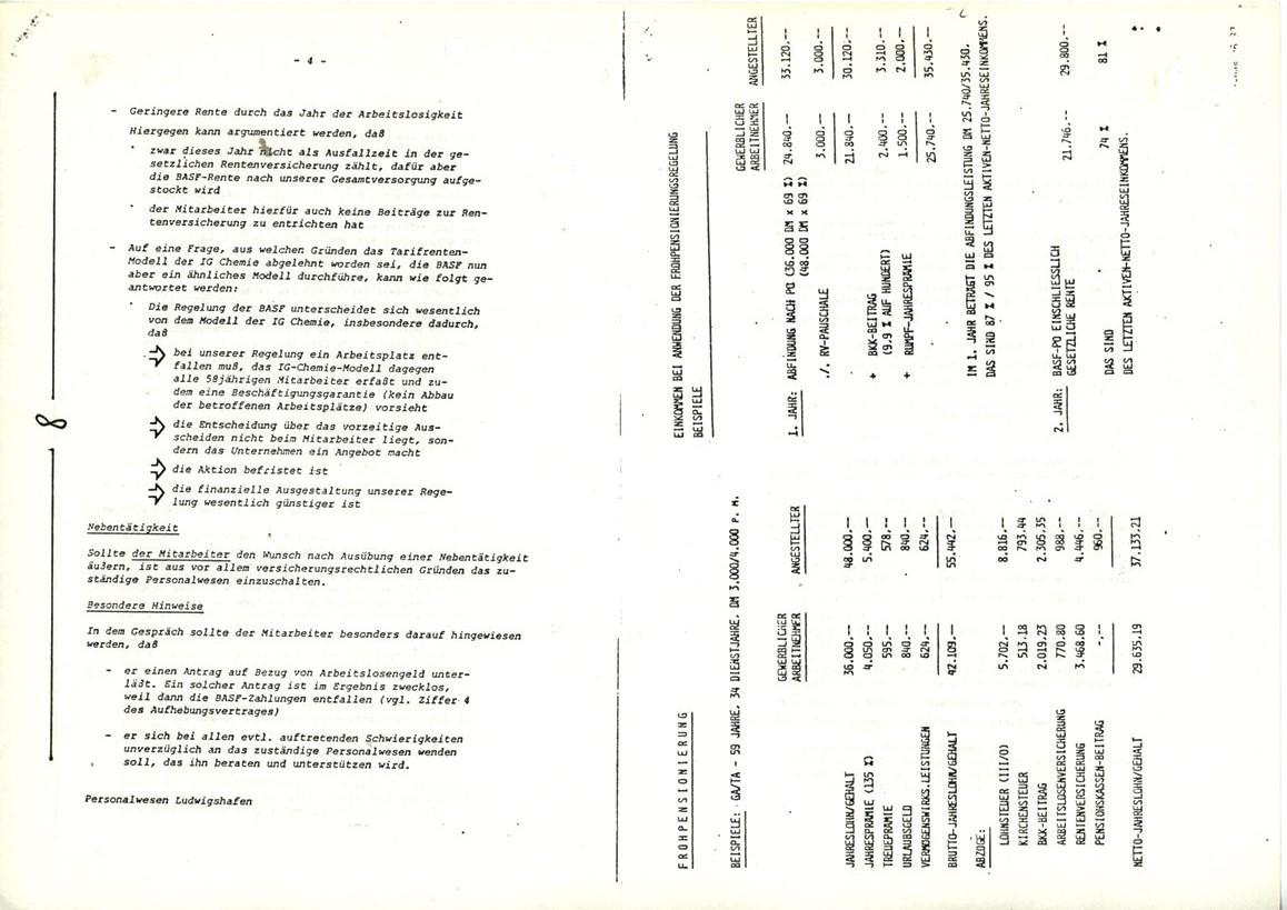 Ludwigshafen_Mitmischer_Informationsbrief_1982_13_08