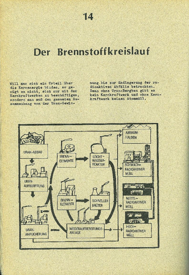 Brokdorf_BUU019