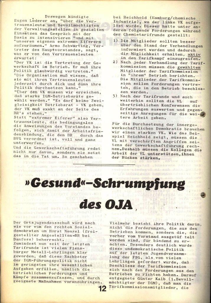 Flensburg248