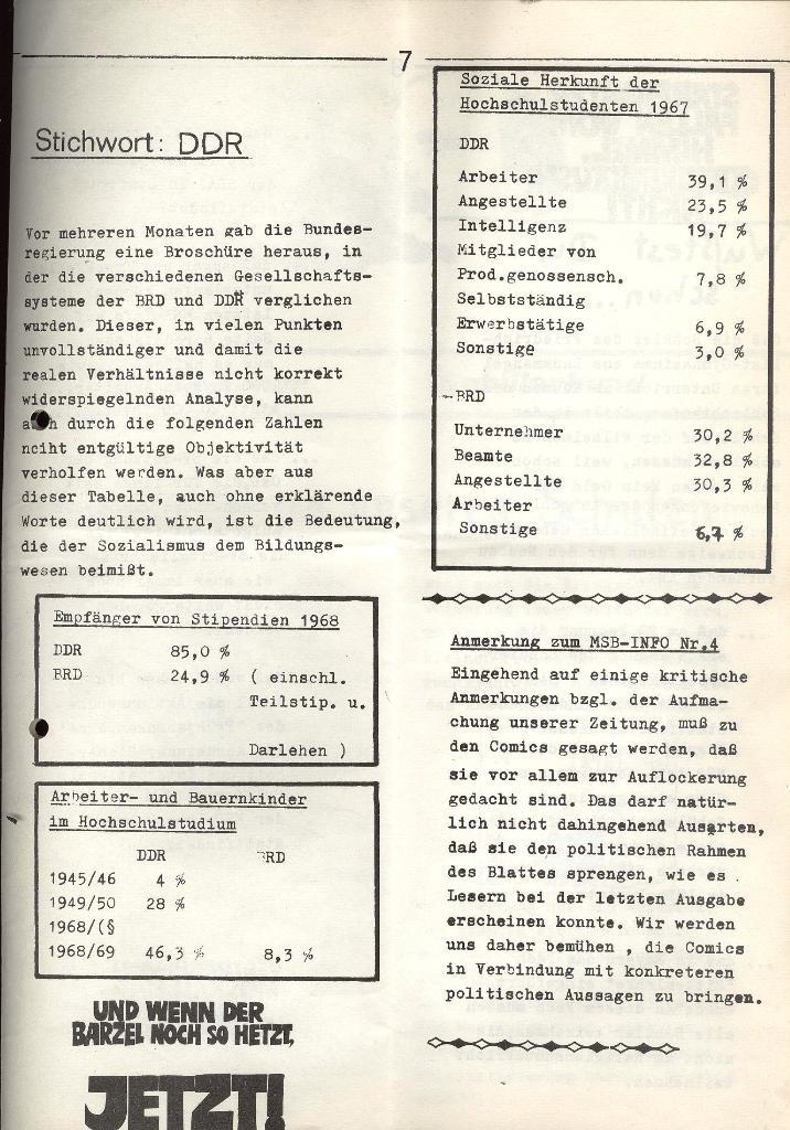 Marxistischer Schülerbund: Info, Nr. 5, Lübeck, 1972, Seite 7