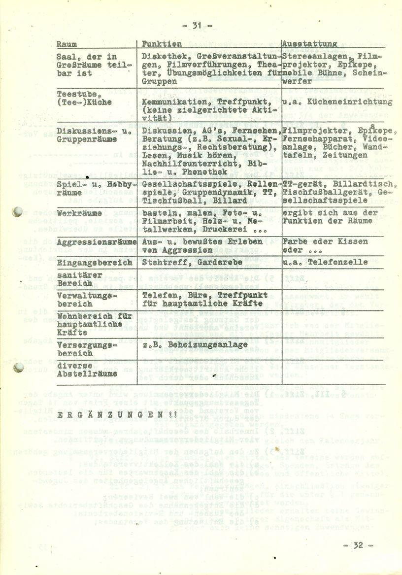 Schleswig_Holstein_Jugendzentren030