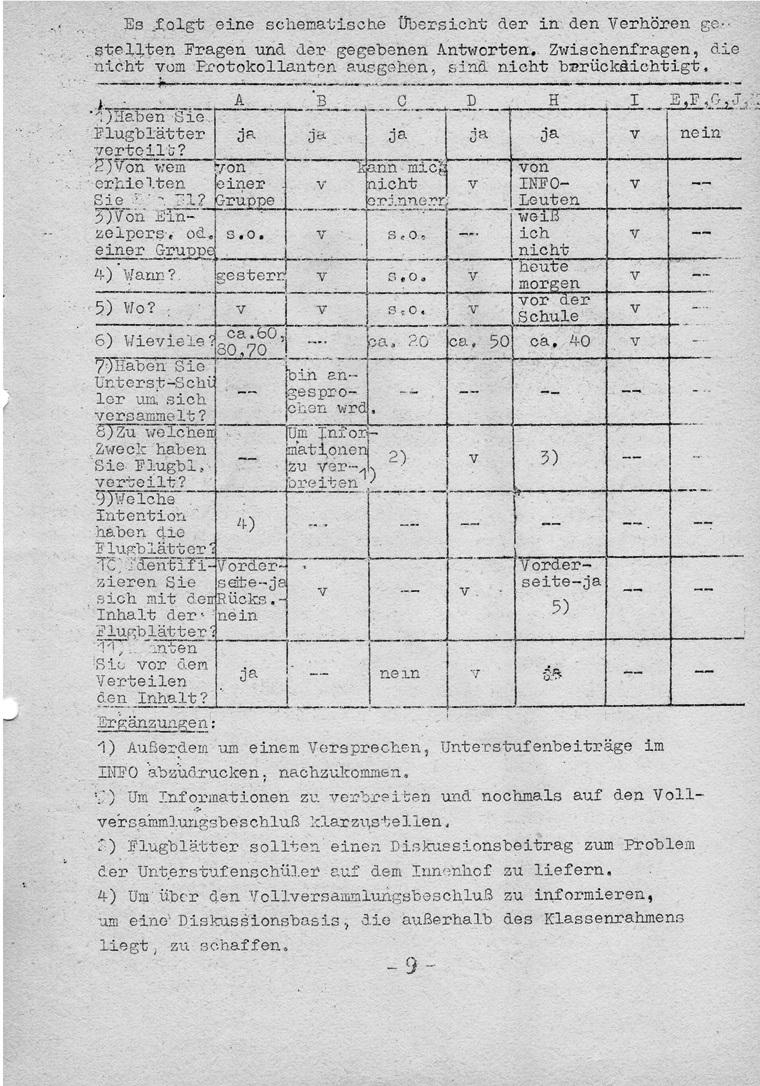 Schleswig102