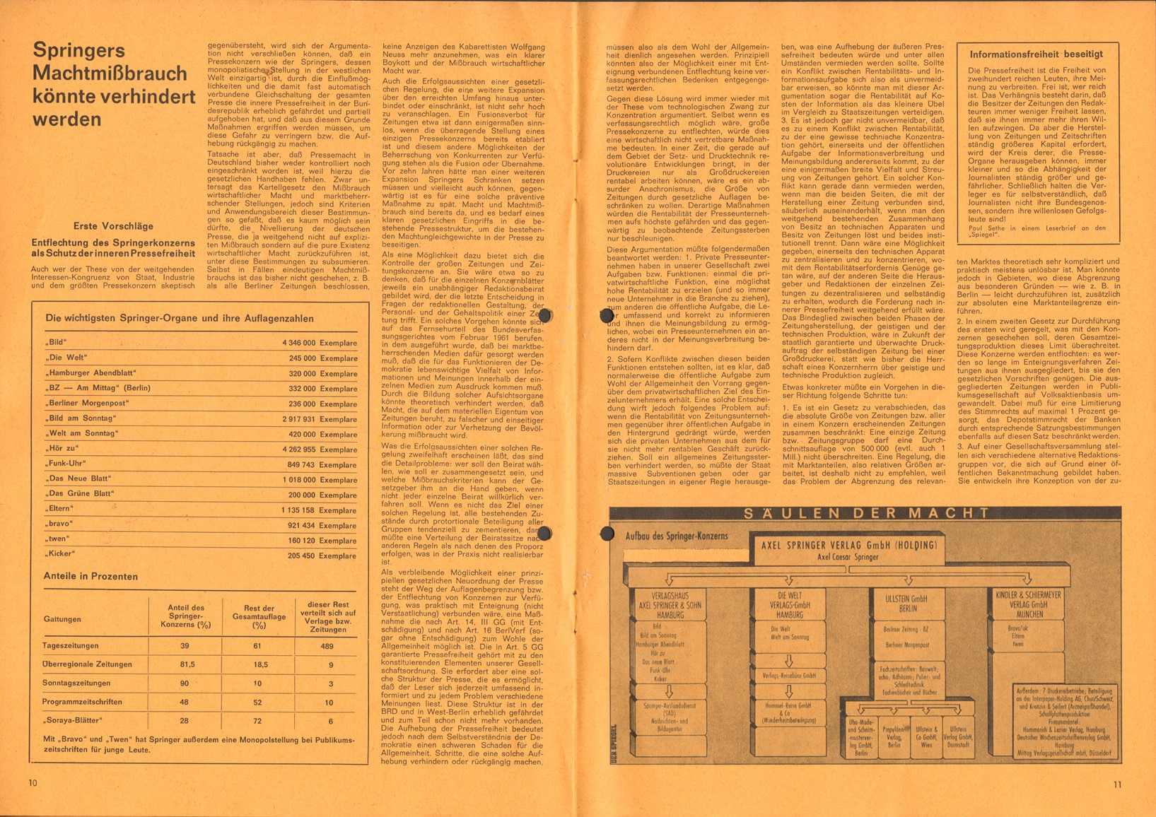 Informationen_zur_Abruestung_19671015_06