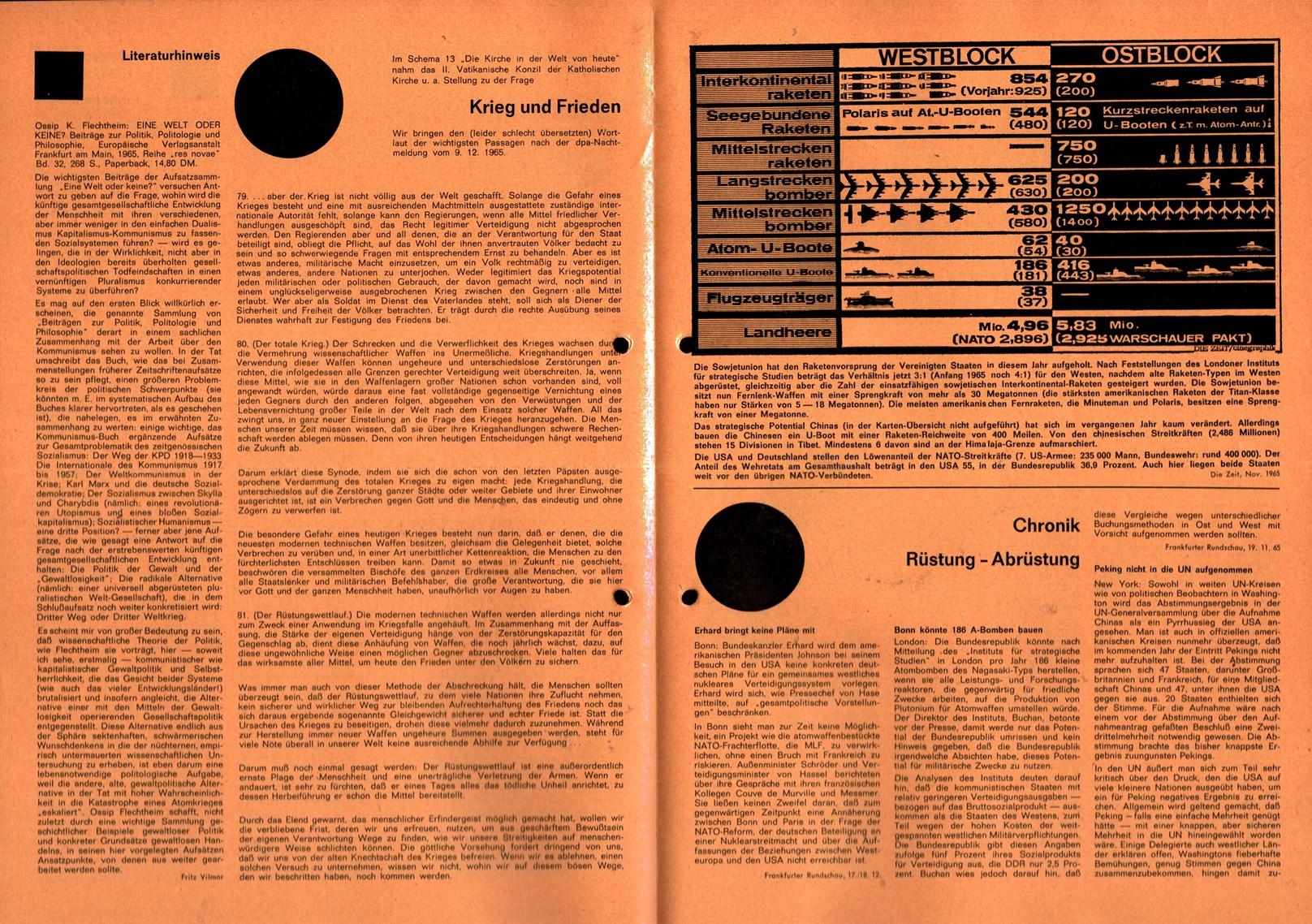 Infos_zur_Abruestung_1965_029_003