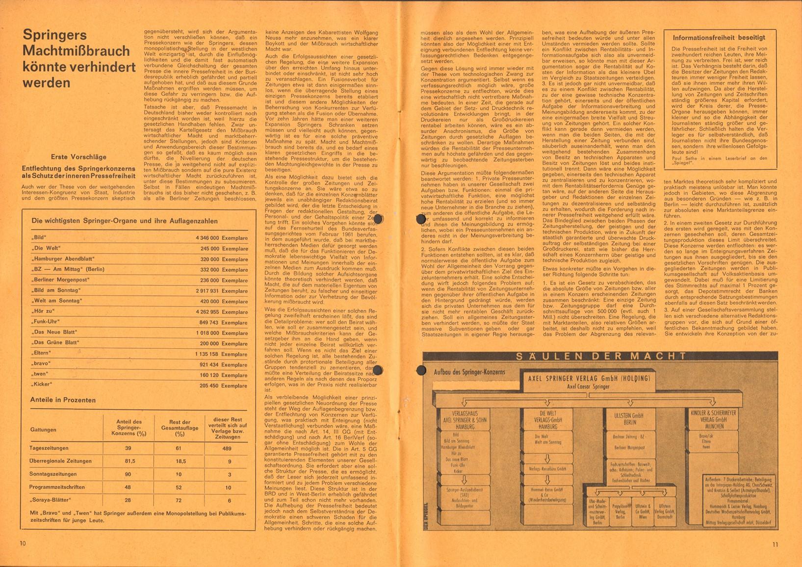 Informationen_zur_Abruestung_1967_051_006
