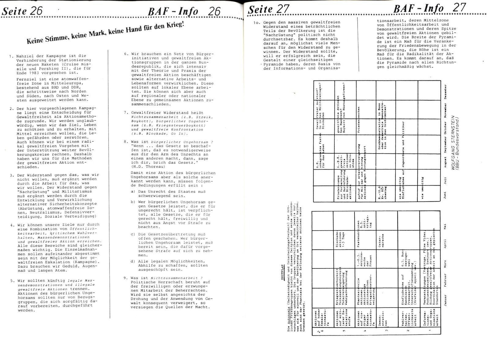 BAF_Info_02_19830100_14