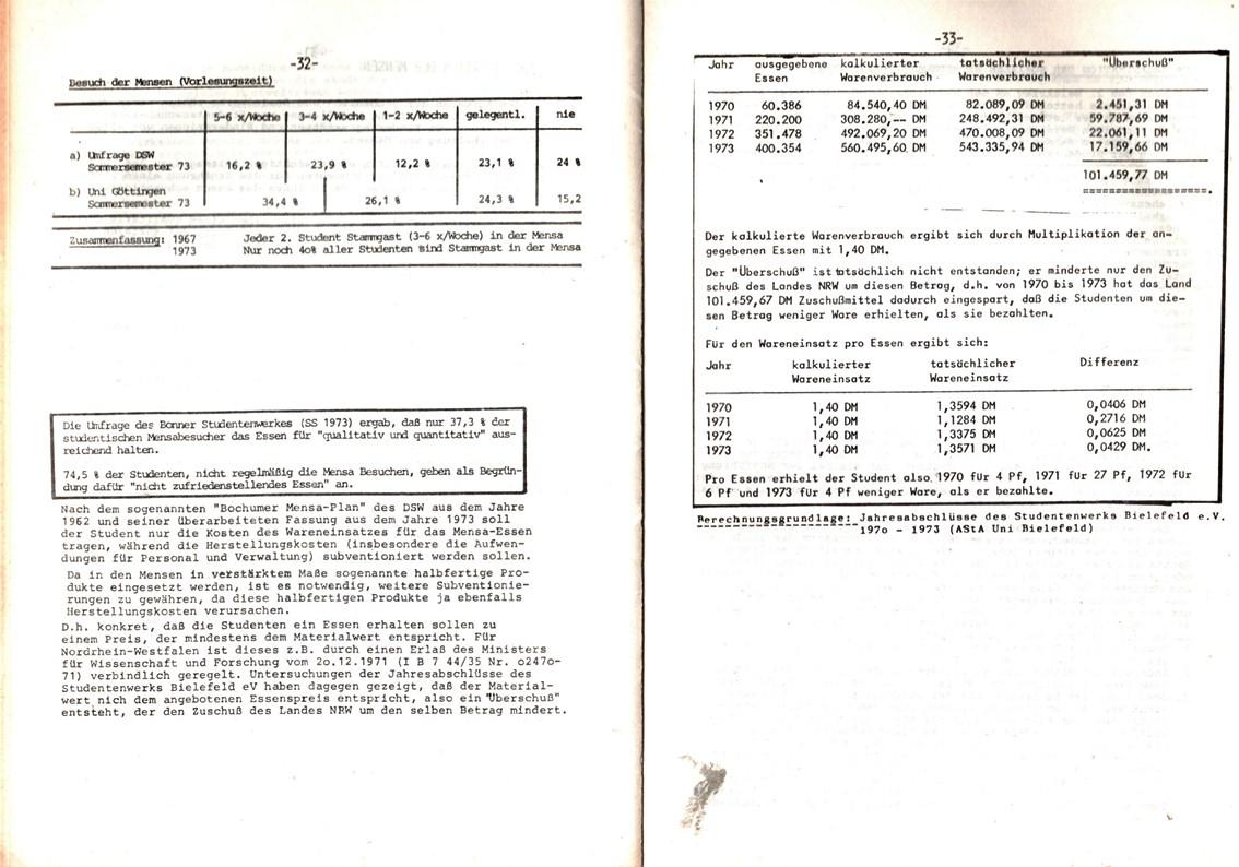 VDS_1975_Bericht_zur_sozialen_Lage_der_Studenten_018