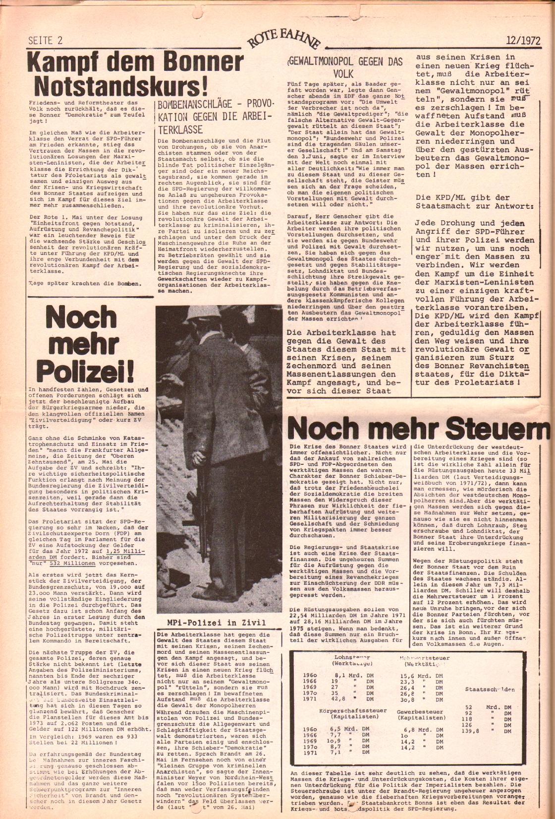 Rote Fahne, 3. Jg., 12.6.1972, Nr. 12, Seite 2