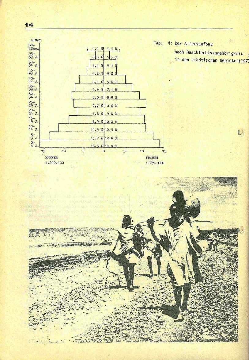 Ethiopia112