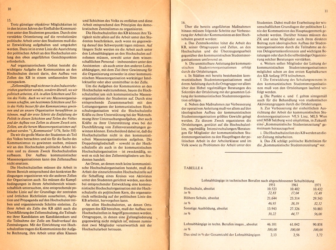 KBOe_1978_Resolution_Kommunisten_unter_Studenten_07