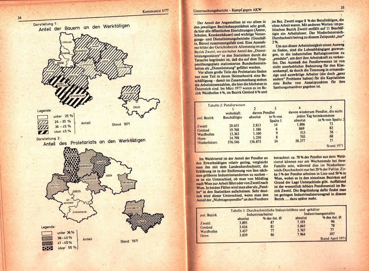KBOe_TO_Kommunist_19770600_005_018