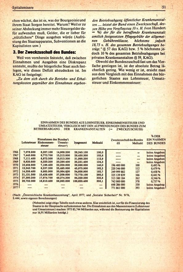 KBOe_TO_Kommunist_19770915_008_028
