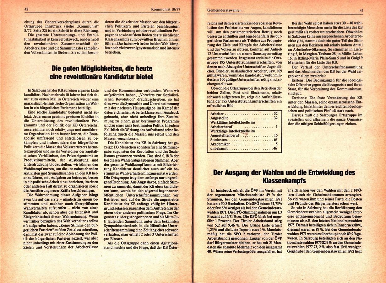 KBOe_TO_Kommunist_19771124_010_022