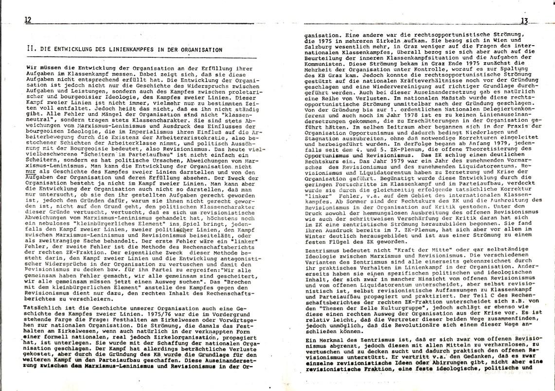 KBOe_TO_Kommunist_19800300_Sondernummer_008