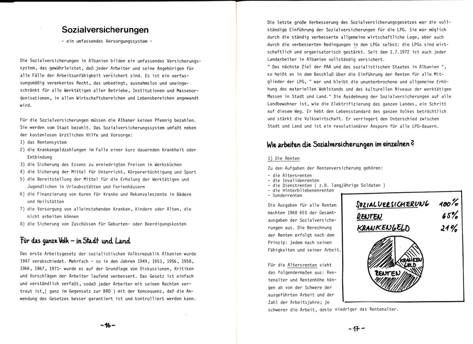 GFA_Albanische_Hefte_1973_02_10