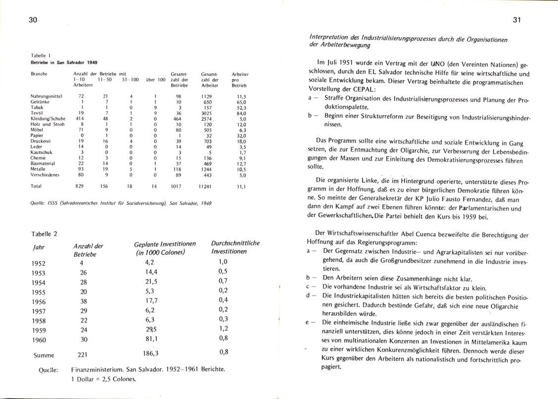 El_Salvador_Infostelle_1983_150_Jahre_Kampf_17