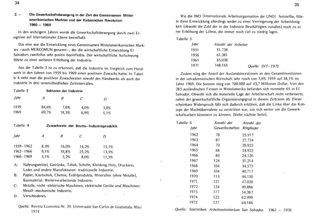 El_Salvador_Infostelle_1983_150_Jahre_Kampf_19
