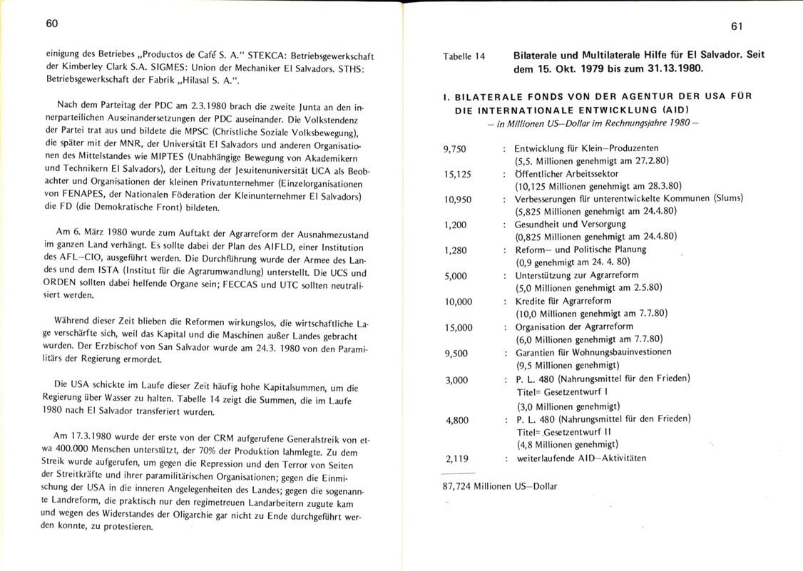 El_Salvador_Infostelle_1983_150_Jahre_Kampf_32