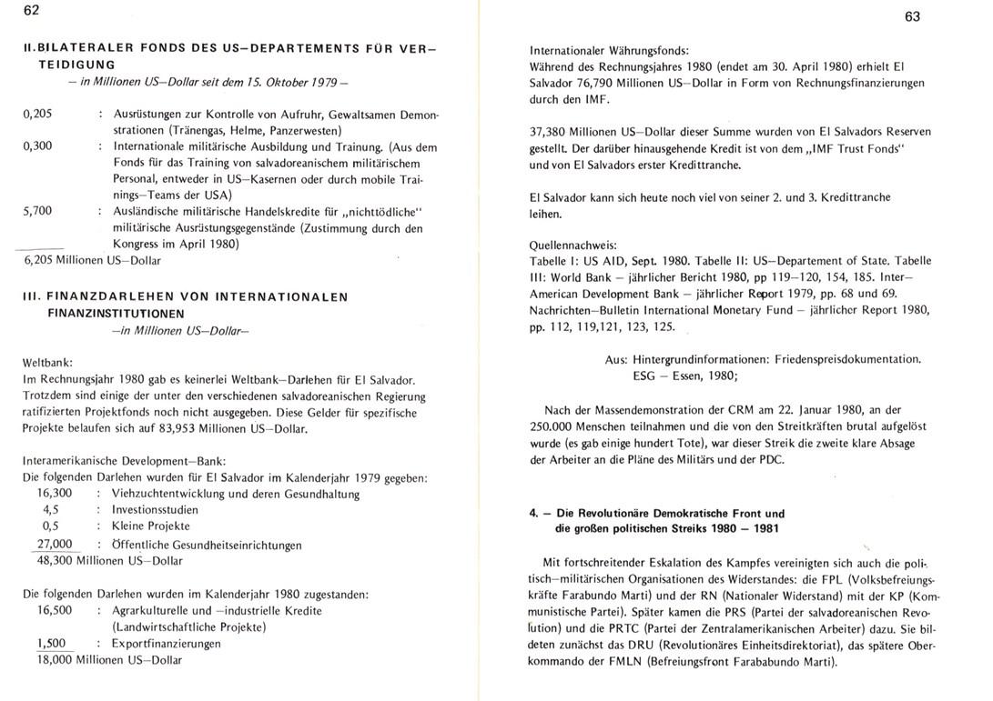 El_Salvador_Infostelle_1983_150_Jahre_Kampf_33